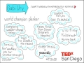 Gabi's TED talk - mind map